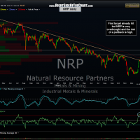 NRP daily 2