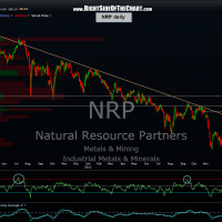 NRP daily