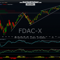 $DAX daily 3