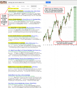 Google search preceding 5-2-11 market top