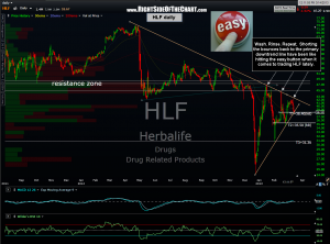 HLF daily 8