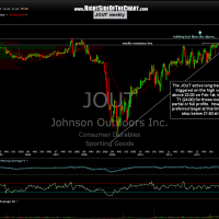 JOUT weekly 2