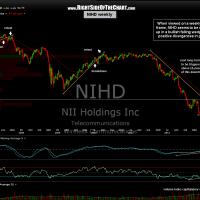 NIHD weekly 2