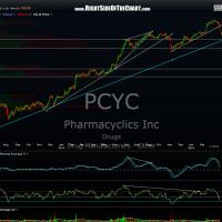 PCYC daily 3