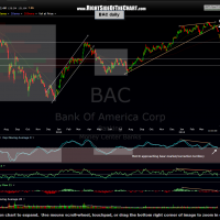 BAC daily 3