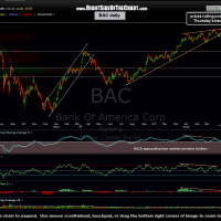 BAC daily 6