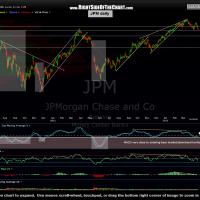 JPM daily 3