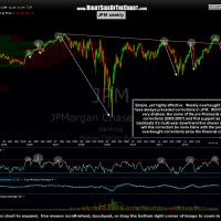 JPM weekly 2