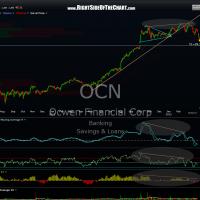 OCN daily 5