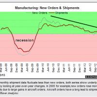 Factory Orders 5-3-13