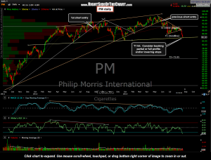 PM daily