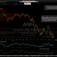 ANH daily Dec 10th