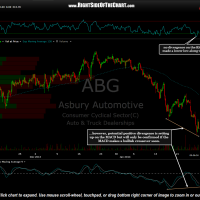 ABG 60 minute Jan 28