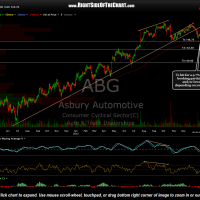 ABG daily Jan 28th