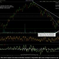 ALIAF stock chart