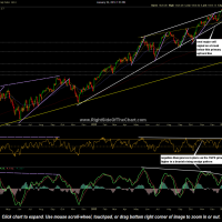 $SPX daily Jan 24th