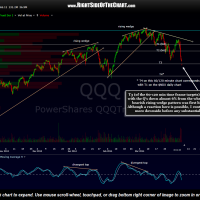 QQQ 120 minute April 7th