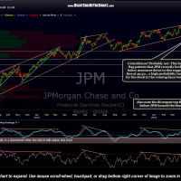JPM daily May 8th