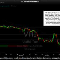 VHI daily June 26th