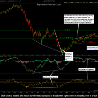 NLY daily July 3, 2014
