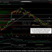 SLV 60 minute Sept 2nd
