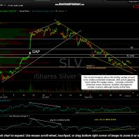 SLV 60 minute Sept 2nd