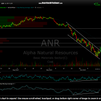 ANR 60 min Oct 15th