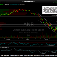 ANR 60 min Oct 16th