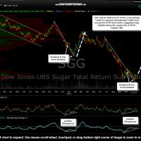 SGG daily Nov 21st