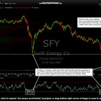 SFY weekly Jan 14th