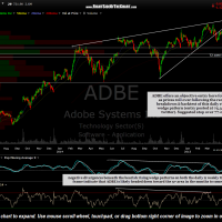 ABDE daily 2 April 16th