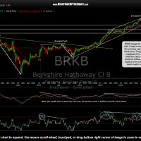 BRKB daily June 9th