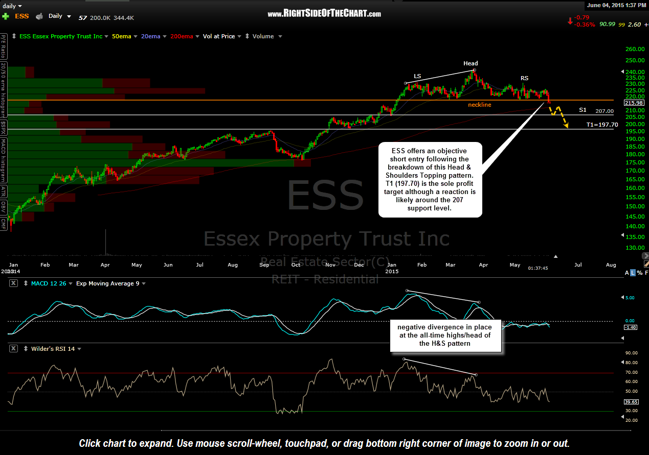 ESS daily June 6th