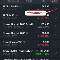 ETF page