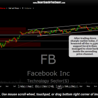 FB daily Aug 24th