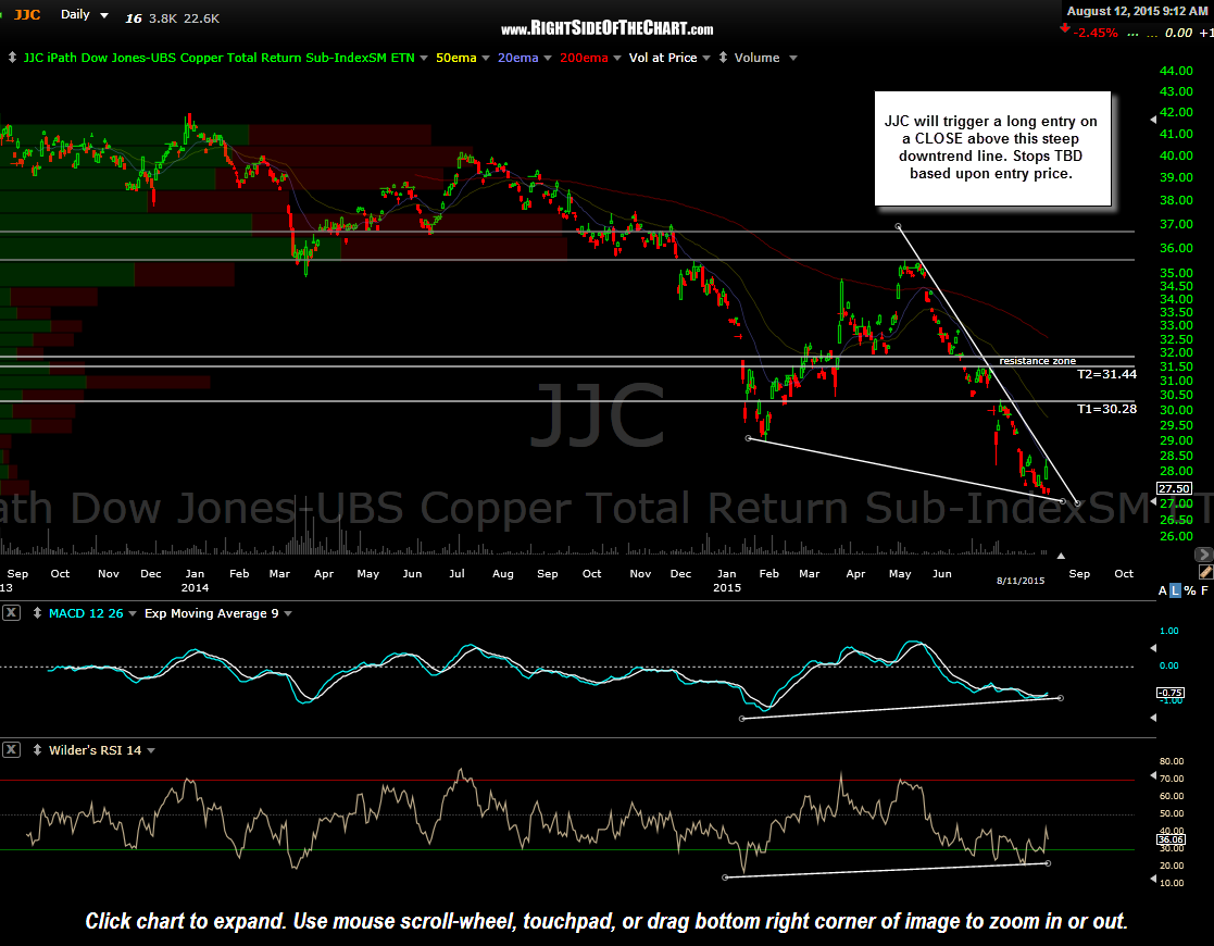 JJC daily Aug 12th