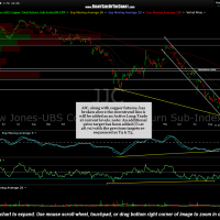 JJC daily Aug 28th