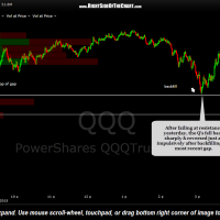 QQQ 1 minute Aug 27 gap backfill