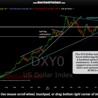 $DXY daily Sept 11