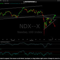 $NDX 60 minute Sept 3rd