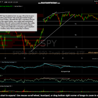 SPY 5 minute Sept 1st