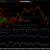 ASML daily Oct23rd