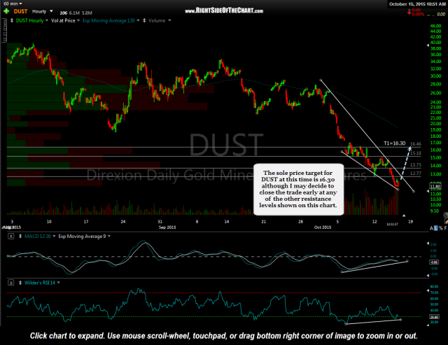 DUST 60 minute Oct 15th