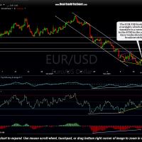 EUR-USD 4 hour Nov 19th