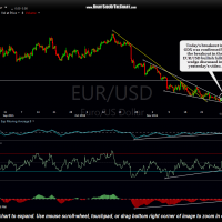 EUR-USD 4-hour Dec 1st
