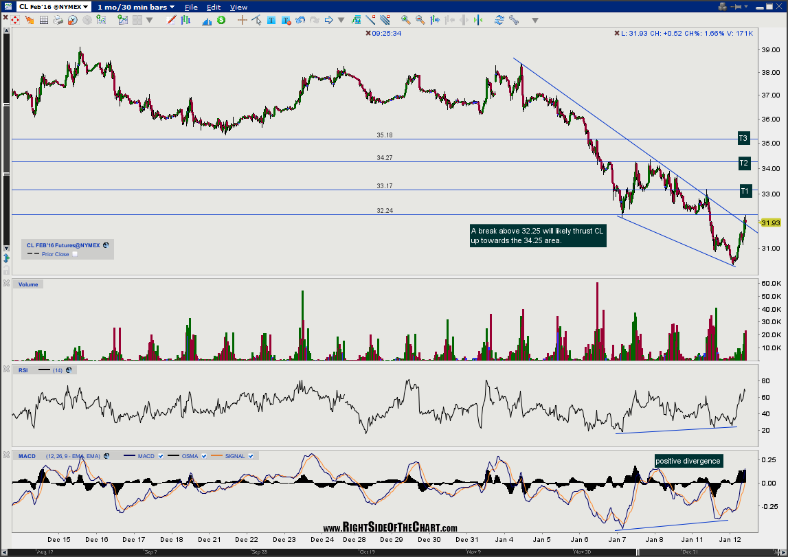 CL 30 minute Jan 12th