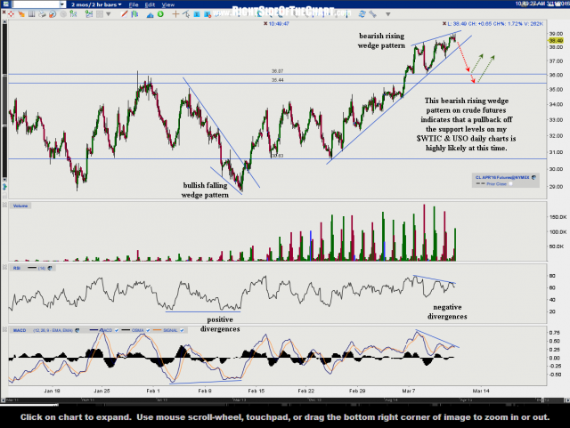 CL 120-minute March 11th