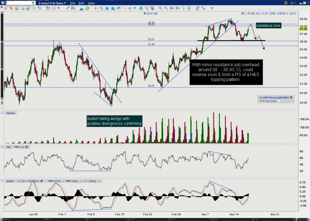 CL 120-minute March 16th