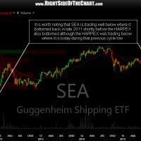 SEA weekly April 12th