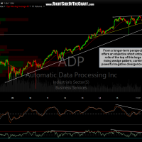 ADP weekly May 5th